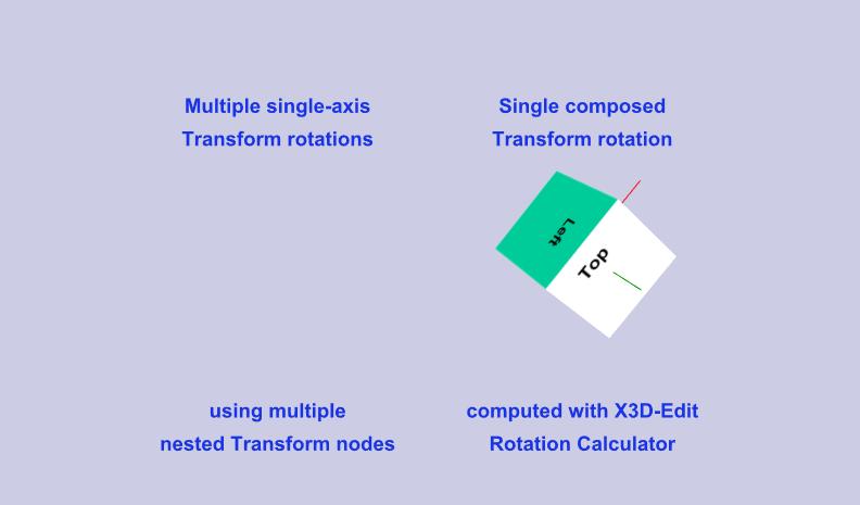 Rotation Calculator
